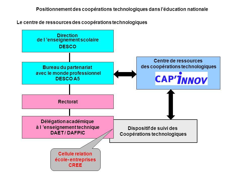 Le centre de ressources des coopérations technologiques