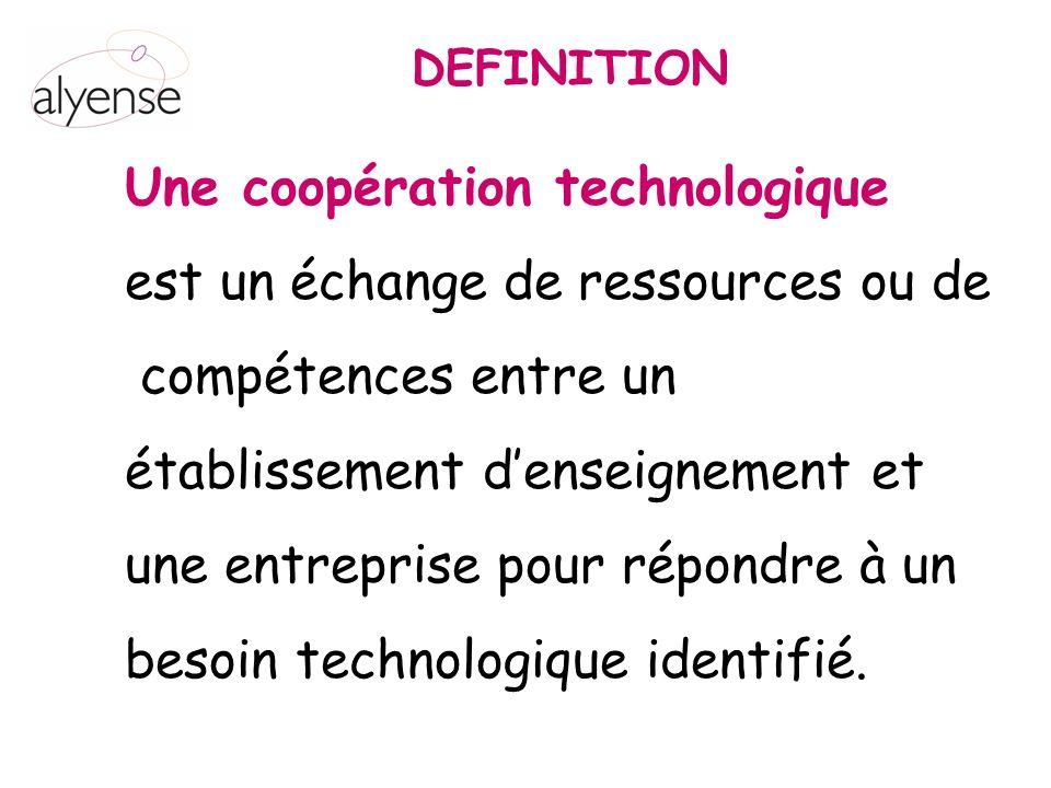 Une coopération technologique est un échange de ressources ou de