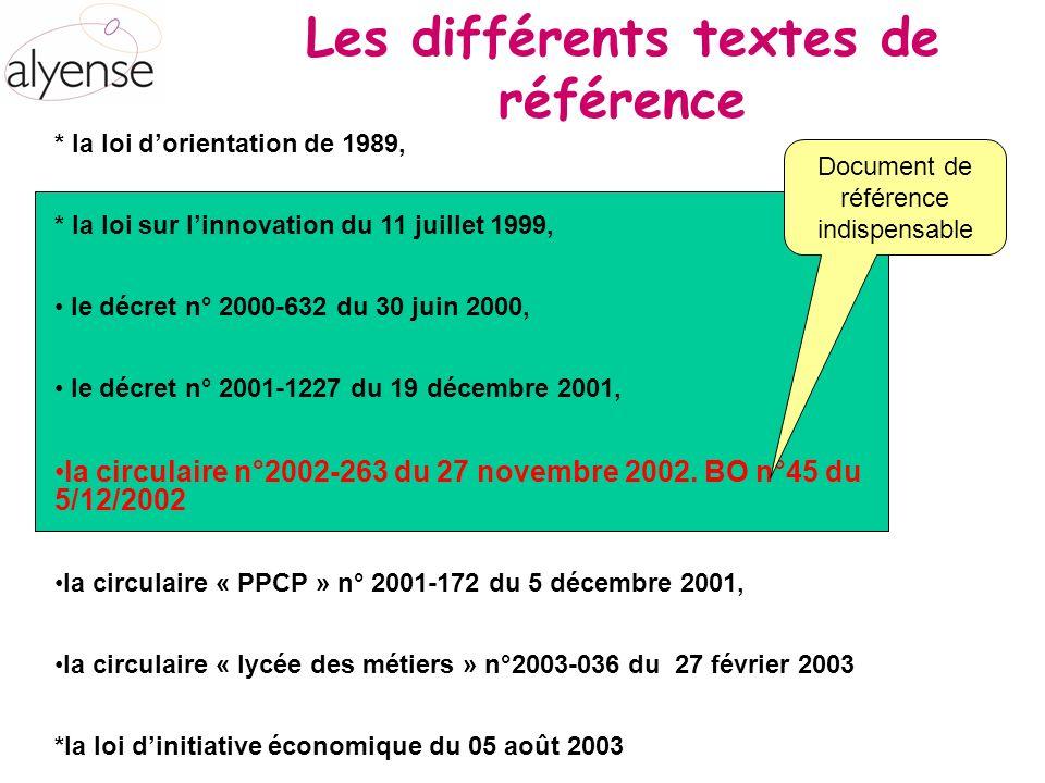Les différents textes de référence