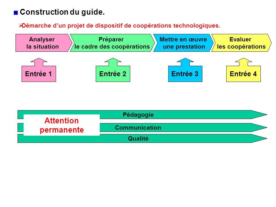 le cadre des coopérations