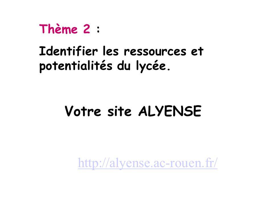 Votre site ALYENSE http://alyense.ac-rouen.fr/ Thème 2 :