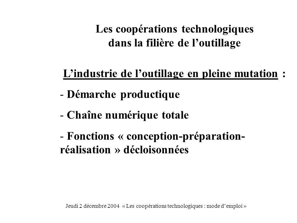 Les coopérations technologiques dans la filière de l'outillage