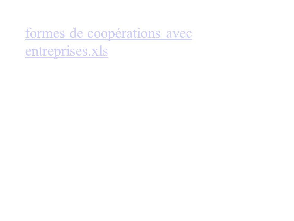 formes de coopérations avec entreprises.xls
