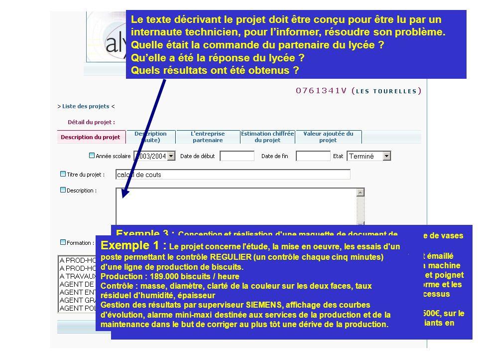 Le texte décrivant le projet doit être conçu pour être lu par un internaute technicien, pour l'informer, résoudre son problème.