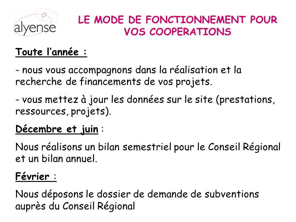 LE MODE DE FONCTIONNEMENT POUR VOS COOPERATIONS