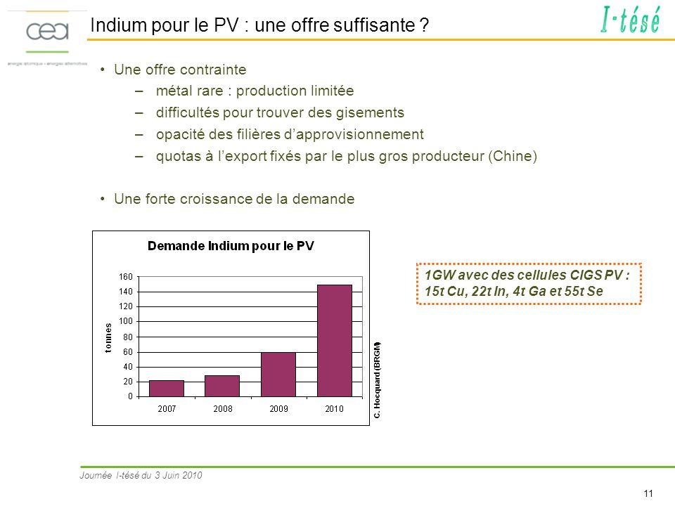 Indium pour le PV : une offre suffisante