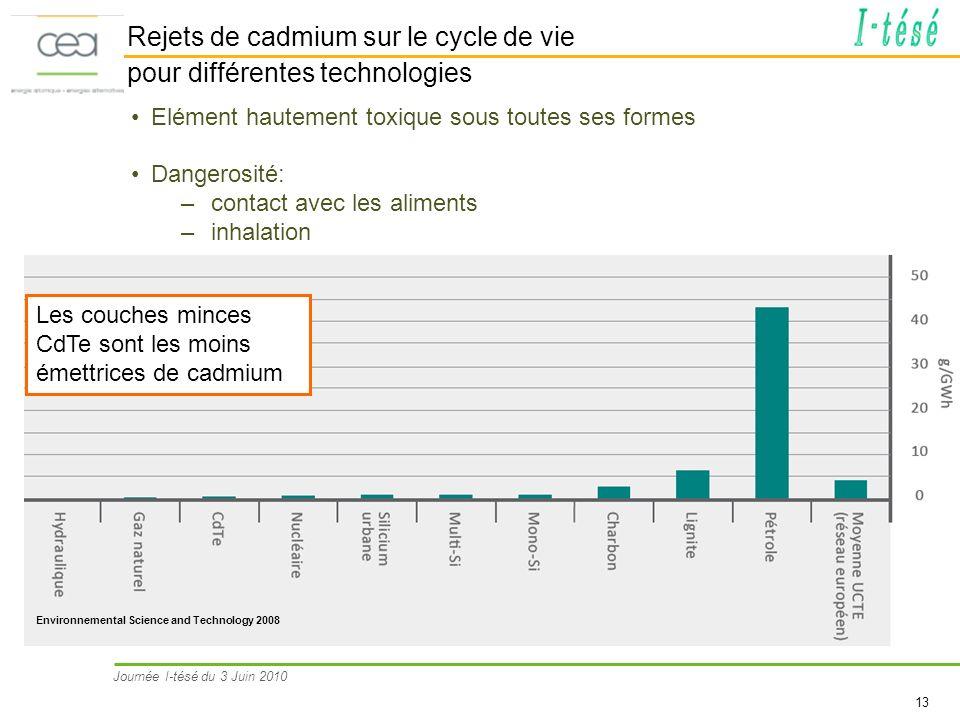 Rejets de cadmium sur le cycle de vie pour différentes technologies