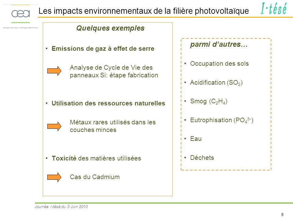 Les impacts environnementaux de la filière photovoltaïque
