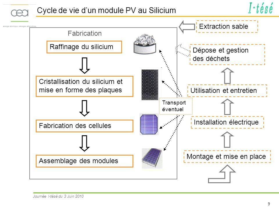 Cycle de vie d'un module PV au Silicium