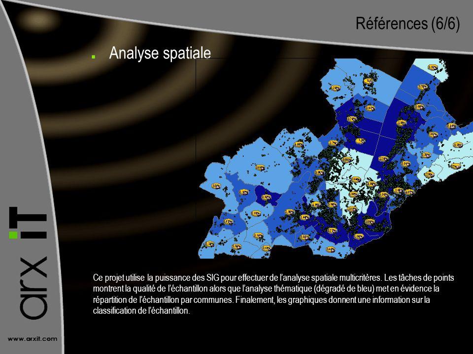 Références (6/6) Analyse spatiale