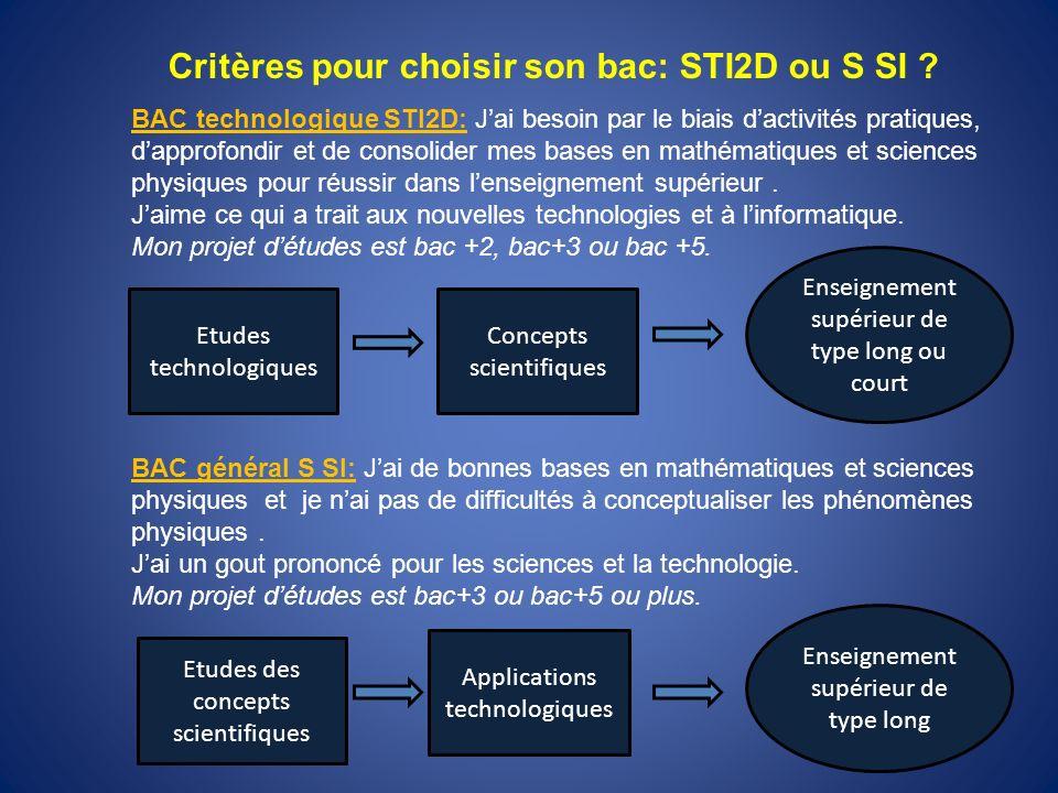 Critères pour choisir son bac: STI2D ou S SI