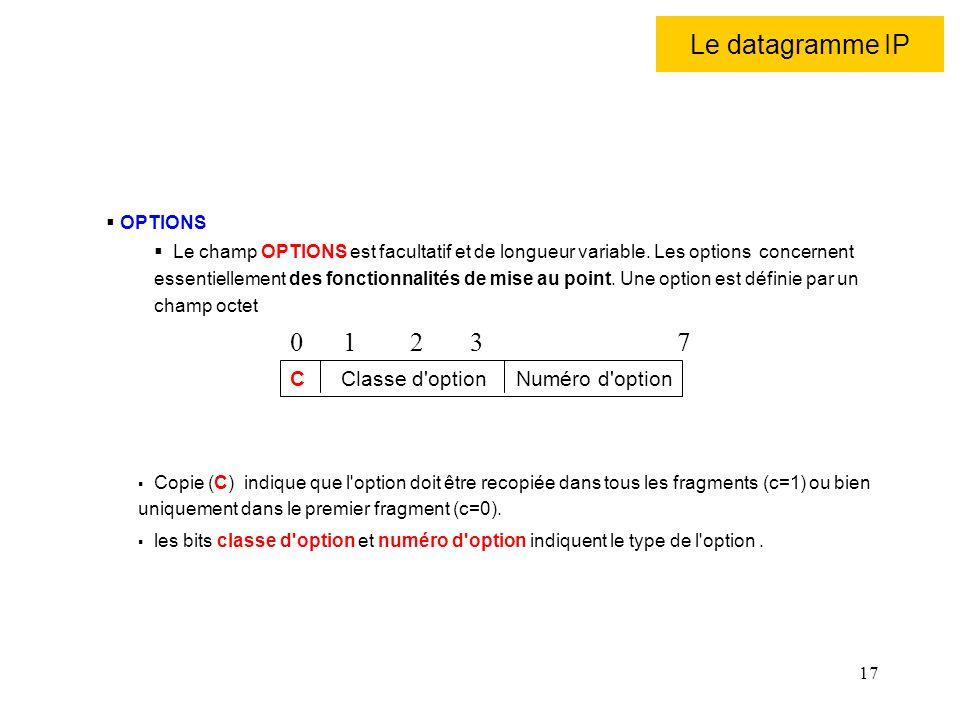Le datagramme IP 0 1 2 3 7 C Classe d option Numéro d option OPTIONS
