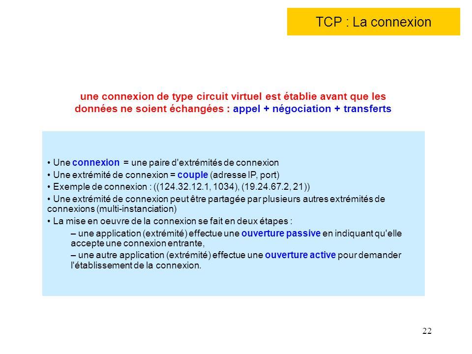 TCP : La connexion une connexion de type circuit virtuel est établie avant que les données ne soient échangées : appel + négociation + transferts.