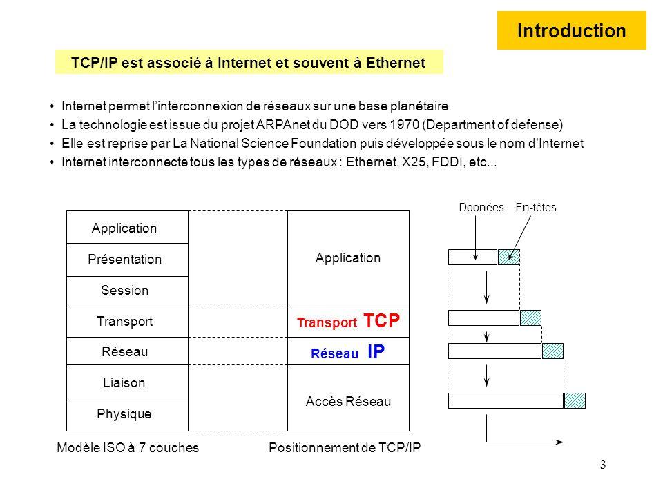 Introduction TCP/IP est associé à Internet et souvent à Ethernet