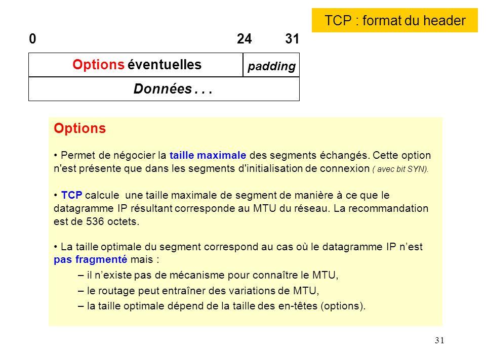 TCP : format du header 0 24 31 Options éventuelles Données . . .