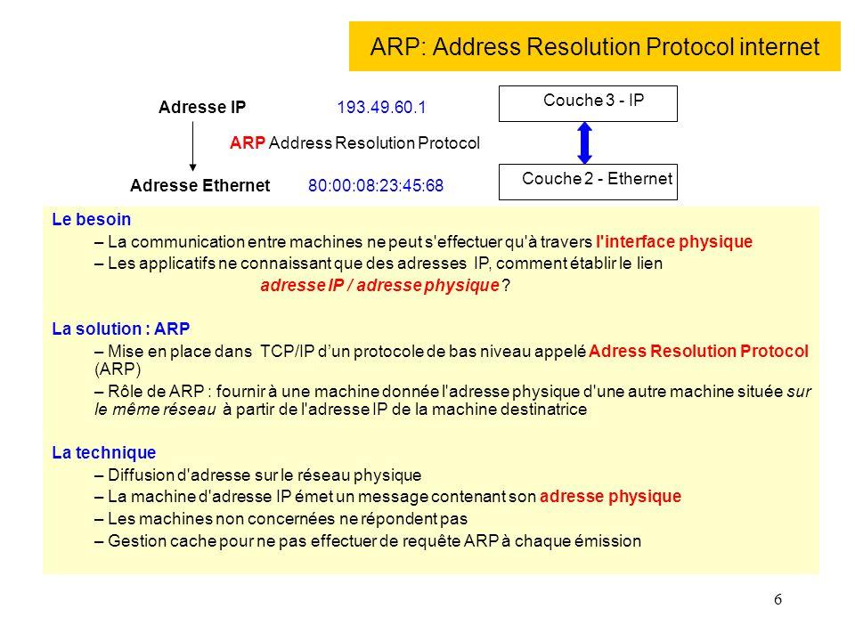 ARP: Address Resolution Protocol internet