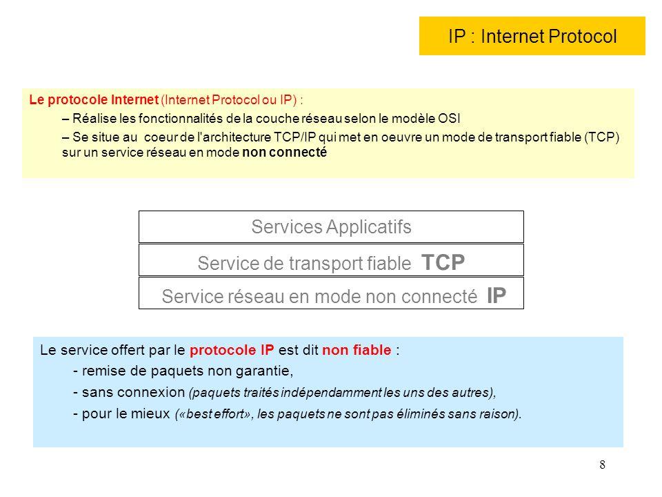 Service de transport fiable TCP