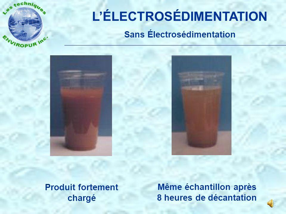 L'ÉLECTROSÉDIMENTATION Sans Électrosédimentation