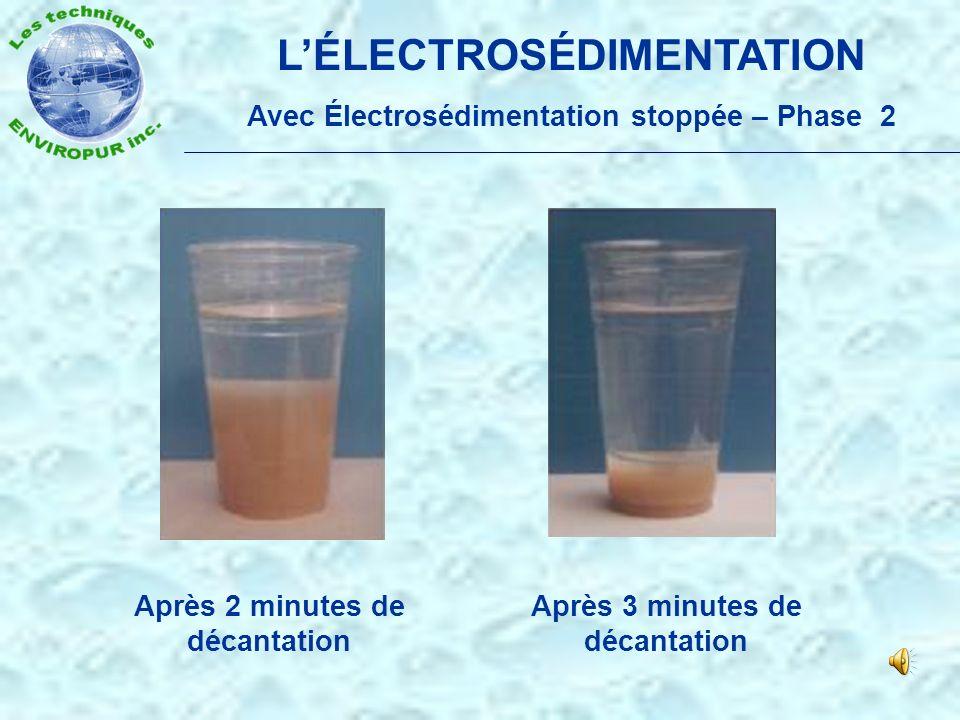 L'ÉLECTROSÉDIMENTATION Avec Électrosédimentation stoppée – Phase 2