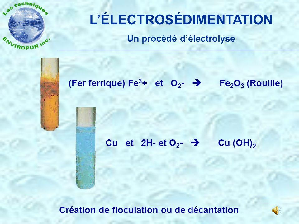 L'ÉLECTROSÉDIMENTATION Un procédé d'électrolyse