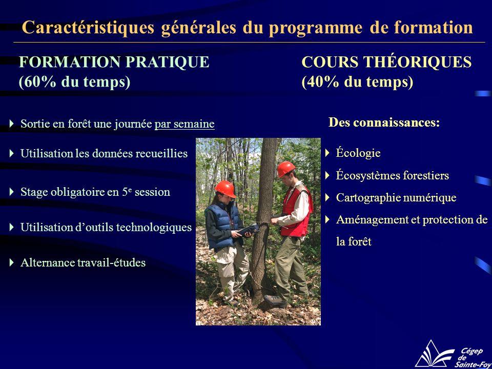 Caractéristiques générales du programme de formation