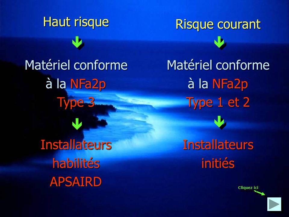 Haut risque Risque courant   Matériel conforme à la NFa2p Type 3