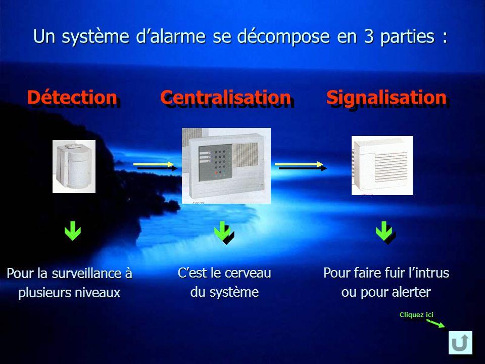    Un système d'alarme se décompose en 3 parties : Détection