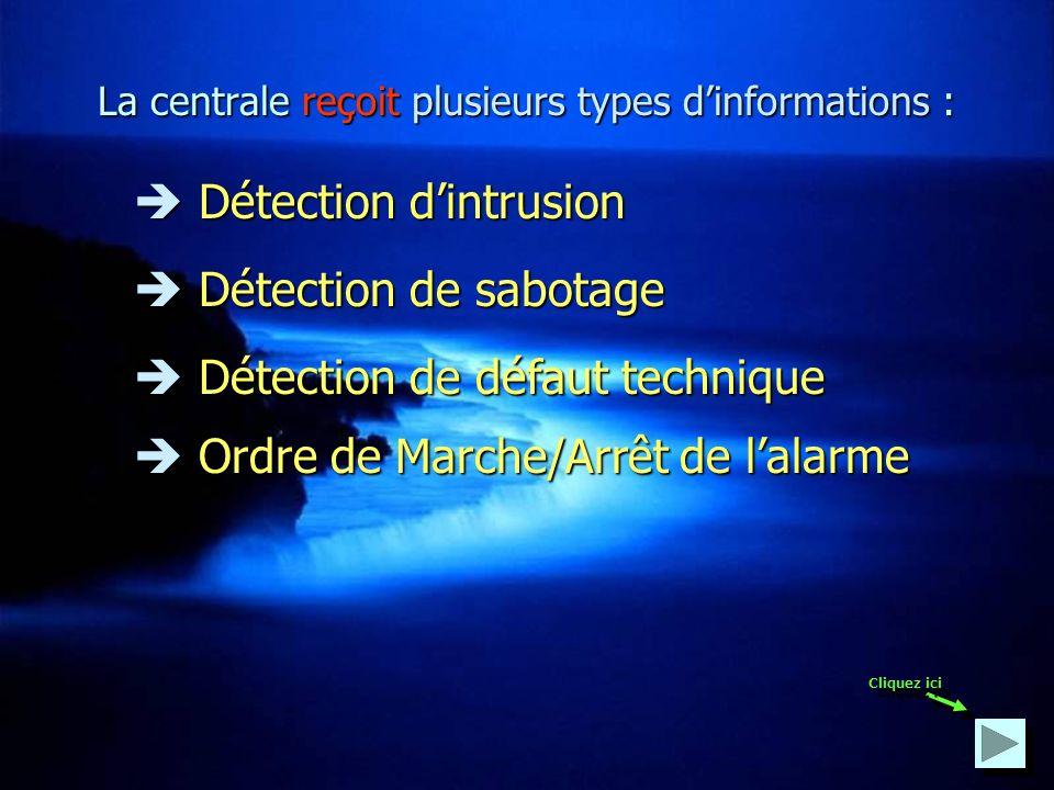 La centrale reçoit plusieurs types d'informations :