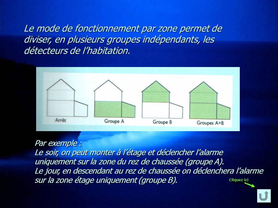 Le mode de fonctionnement par zone permet de diviser, en plusieurs groupes indépendants, les détecteurs de l'habitation.