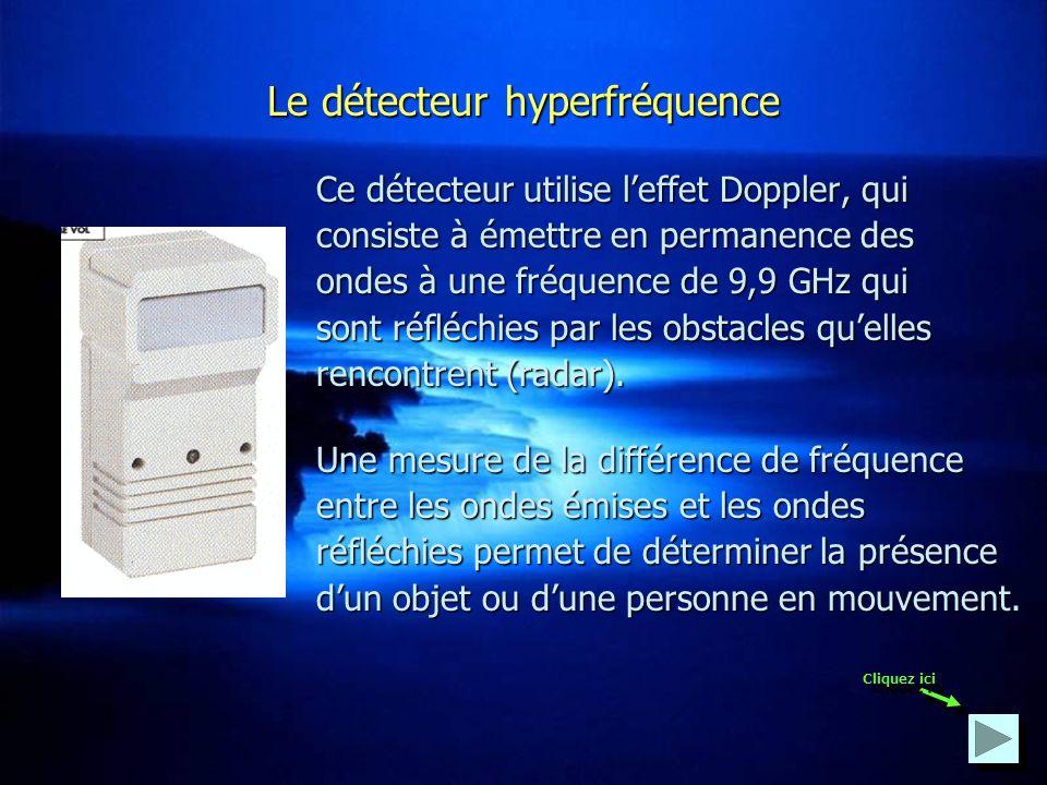 Le détecteur hyperfréquence