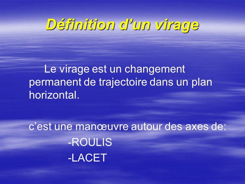 Définition d'un virage