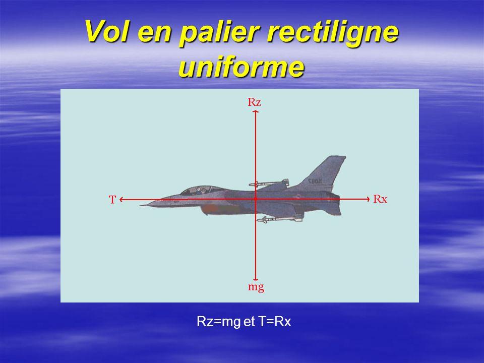 Vol en palier rectiligne uniforme