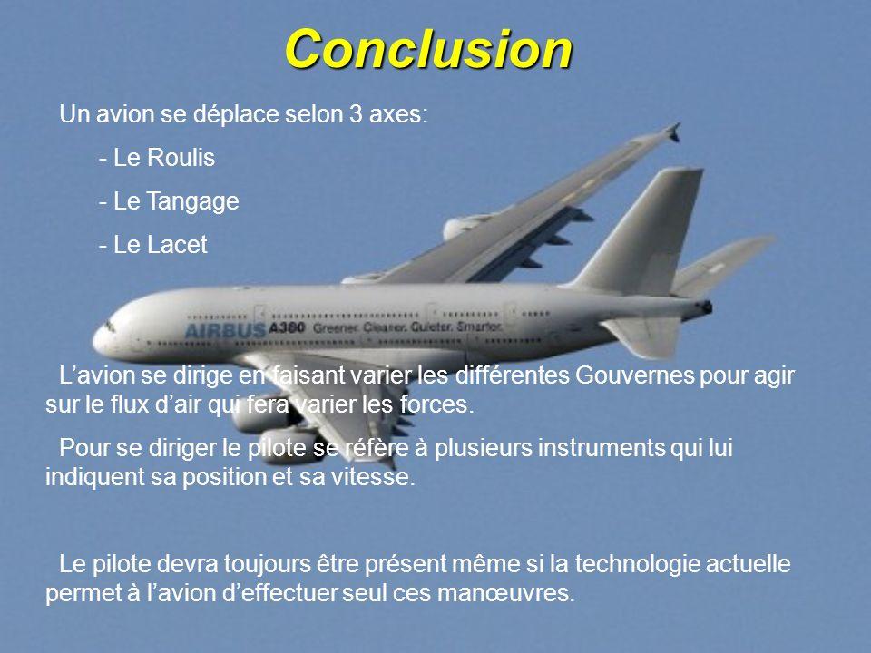 Conclusion Un avion se déplace selon 3 axes: - Le Roulis - Le Tangage