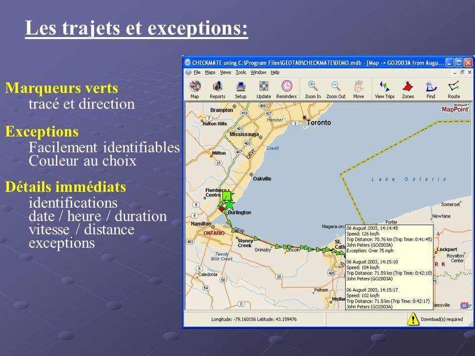 Les trajets et exceptions: