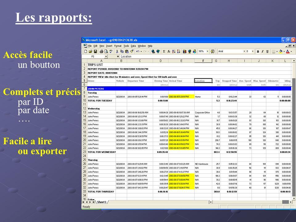 Les rapports: Accès facile un boutton Complets et précis par ID