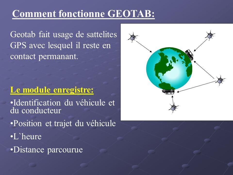 Comment fonctionne GEOTAB: