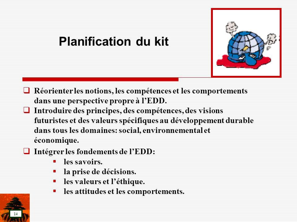Planification du kit Réorienter les notions, les compétences et les comportements dans une perspective propre à l'EDD.
