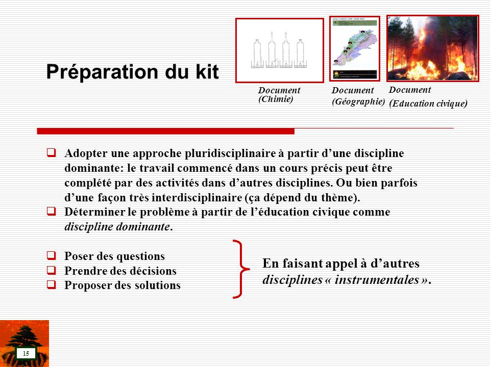 Préparation du kit Document. (Chimie) Document. (Géographie) Document. (Education civique)