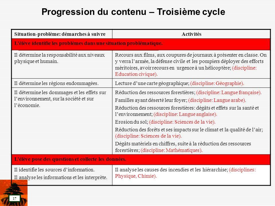 Progression du contenu – Troisième cycle