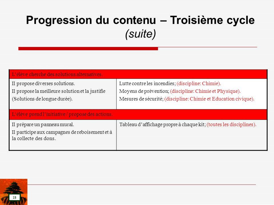 Progression du contenu – Troisième cycle (suite)