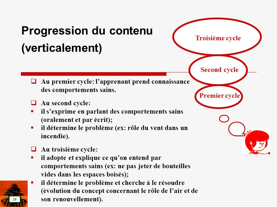 Progression du contenu (verticalement)