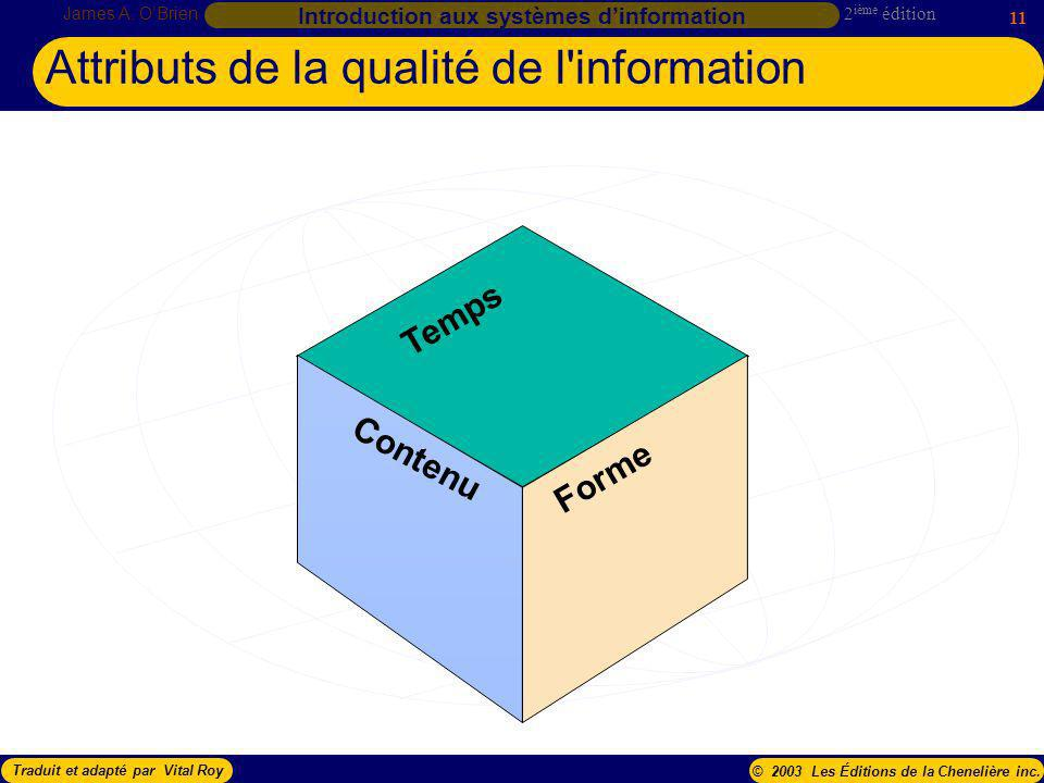 Attributs de la qualité de l information