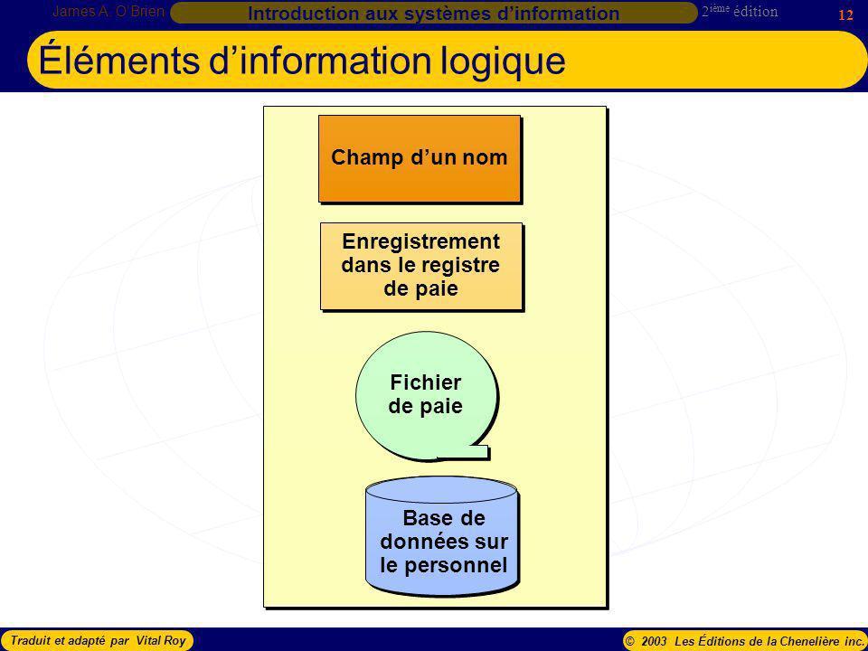 Éléments d'information logique