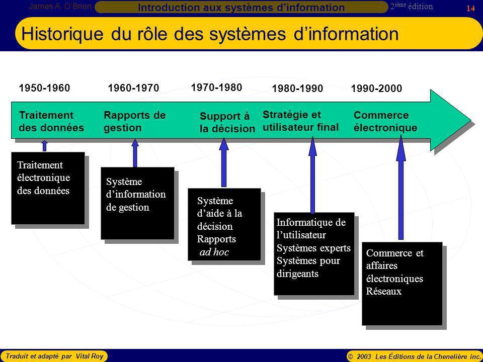 Historique du rôle des systèmes d'information