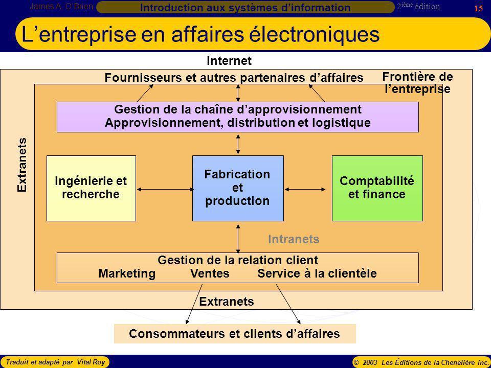 L'entreprise en affaires électroniques