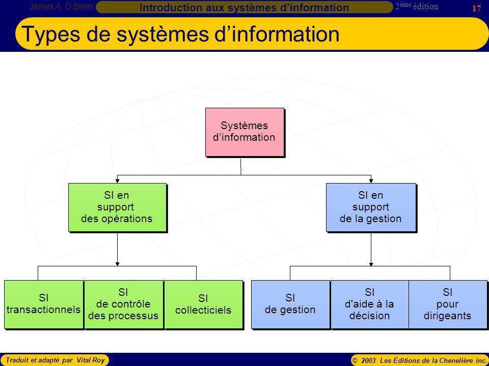 Types de systèmes d'information