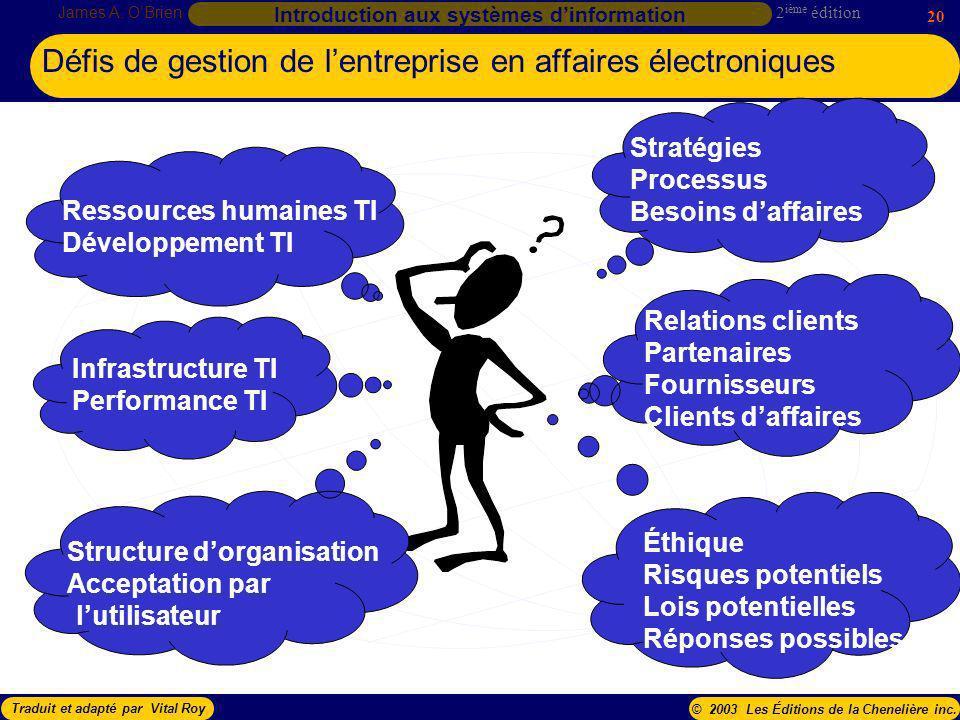 Défis de gestion de l'entreprise en affaires électroniques