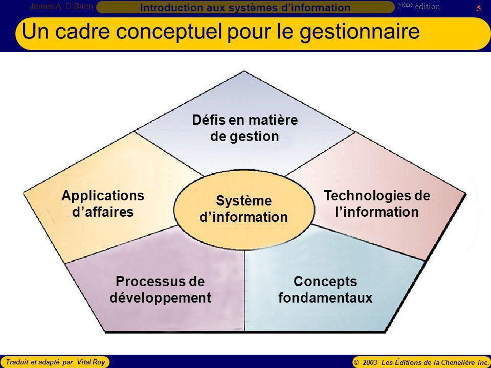Un cadre conceptuel pour le gestionnaire