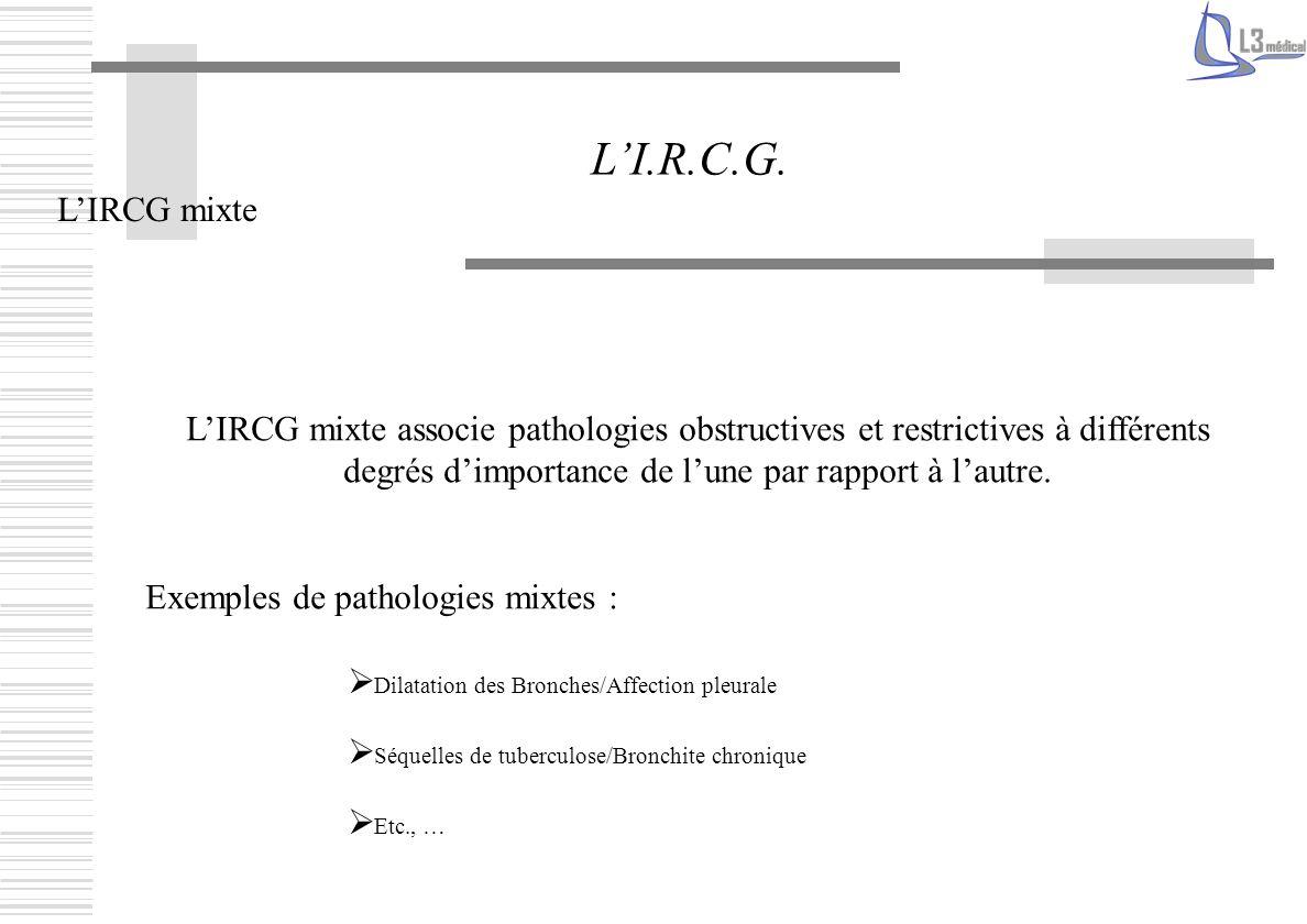 L'I.R.C.G. L'IRCG mixte.