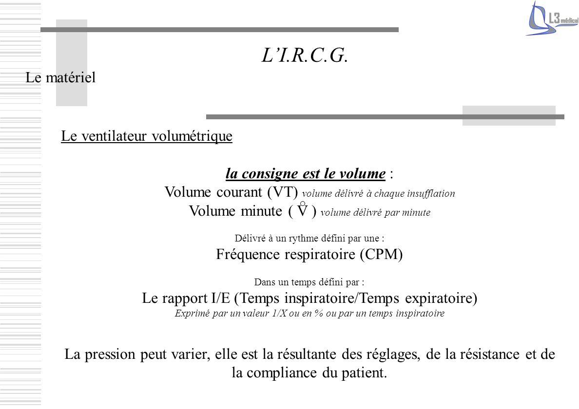 L'I.R.C.G. Le matériel Le ventilateur volumétrique